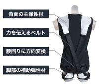 スマートスーツ.JPG